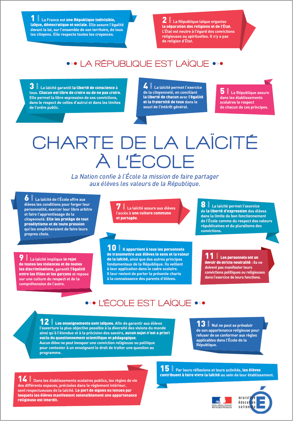 charte de laicité
