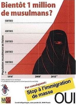 Egerkingen Committee anti-Muslim poster