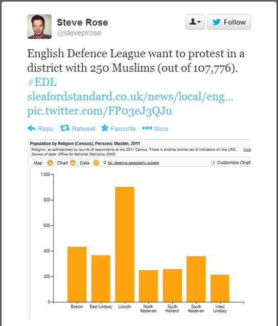 Steve Rose tweet on EDL Sleaford protest